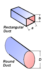 Friction Chart For Round Duct On Line Duct Friction Loss