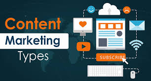Content Marketing 15 Content Marketing Types To Help Your Business Grow