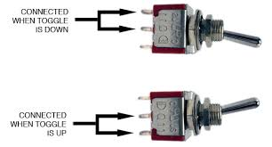 mod it yourself m i y part switches effects bay common switches used in modifications are single pole double throw spdt or double pole double throw toggle dpdt switches and true bypass foot switches