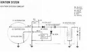 electronic ignition system wiring diagram images car ignition yamaha motorcycle electronic ignition wiring diagram