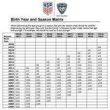 Us Youth Soccer Birth Year Chart Calendar Birth Year Kansas State Youth Soccer Association