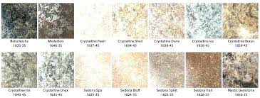 formica countertop colors samples home depot colors samples laminate home depot laminate home depot home ideas