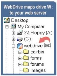 Download Webdrive 11.0