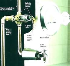 shower water valve replacement repair shower replace shower valve stem replacing shower valve replace single handle shower water valve