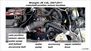 jeep wrangler jk 2007 to present how to replace camshaft position figure 3 camshaft position sensor location