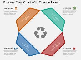 Financial Flow Chart Template Process Flow Chart With Finance Icons Powerpoint Template