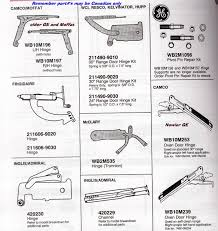 types of hinges. one types of hinges