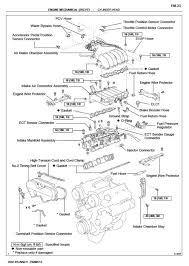 2008 toyota 4runner engine diagram wiring diagrams value 4runner engine diagram wiring diagram datasource 2008 toyota 4runner engine diagram