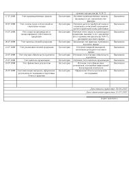 Отчет о производственной практике реферат по бухгалтерскому учету  Скачать документ