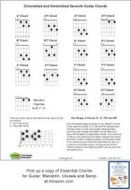 Finger Chart Guitar Notes Guitar Dimished Chords Fingering Charts Acoustic Music Tv