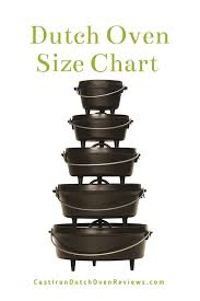 Dutch Oven Size Chart What Size Dutch Oven To Buy