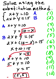 equations using substitution method