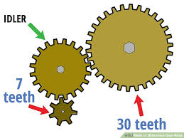 Formula Ford Gear Ratio Chart 4 Easy Ways To Determine Gear Ratio With Pictures
