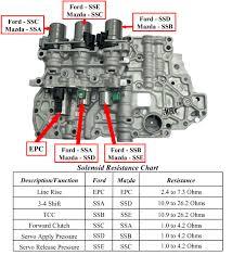 wrg 9424 2004 ford edge engine diagram ford 2 3 engine diagram illustration of wiring diagram u2022 rh davisfamilyreunion us 2003 ford ranger