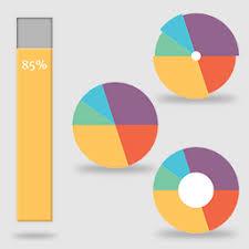 Plugins Categorized As Pie Chart Wordpress Org