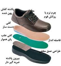 قسمت های مختلف یک کفش