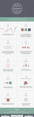 Basic Design Principles Everyone Should Know These 10 Basic Design Principles
