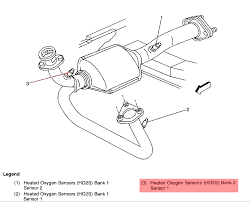 speaker wiring diagram 95 jeep wrangler speaker discover your factory radio for 2011 jeep wrangler