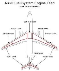 Home Heating Oil Tank Capacity Chart Heating Oil Tank Capacity Chart Sinemax Co