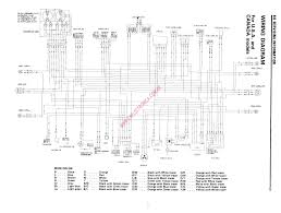 06 yamaha grizzly 125 wiring diagram wiring library wiring diagram for 2005 yamaha grizzly detailed schematics diagram rh highcliffemedicalcentre com yamaha grizzly 125 owners