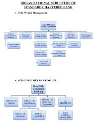 Standard Org Chart Organisational Structure Of Standard Chartered Bank