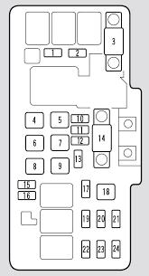 2003 acura tl fuse box automotive wiring diagram \u2022 2000 acura tl fuse box location at 2000 Acura Tl Fuse Box Location