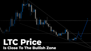 Ltc Eur Chart Ltc Price Is Close To The Bullish Zone When To Expect 100
