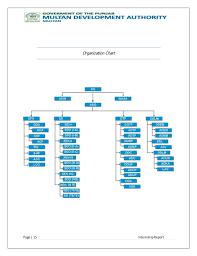 Mda Final Internship Report 2016
