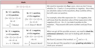 solving with absolute value