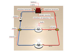 series and parallel circuits lessons tes teach science physics electricity and magnetism parallel