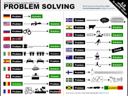 Problems View How Different Cultures Solve Them Business