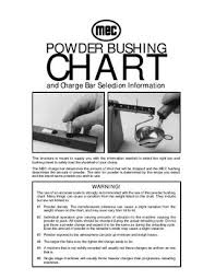Mec Powder Bushing Chart Mec Powder Bushing Chart By Graf Sons Inc Issuu
