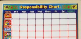 How To Make A Responsibility Chart Printable Chore Chart Thefarmingwife