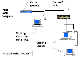 computer network wiring diagram computer wiring diagrams online 10baset network diagram