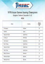 Asian games host 1974