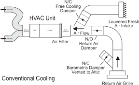 air conditioning damper. conventional cooling air conditioning damper