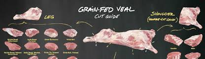 Veal Meat Chart Veal Grain Fed Products Montpak International