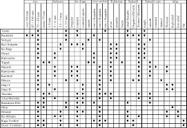 Tsuba Identification Guide