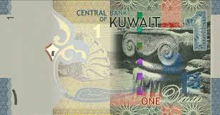 Kuwaiti Dinar To Usd Chart Kuwait Foreign Exchange Currency Guide Kwd Best
