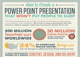 interesting topics presentations demonstration speech topics  great tips for putting the power back in your powerpoint powerpoint design infograpic