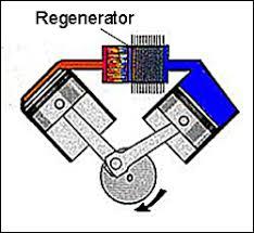 stirling engines sterling regenerator