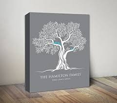 family tree canvas print birds on tree personalized anniversary gift ideas personalized family tree on personalised wall art family tree with amazon family tree canvas print birds on tree personalized