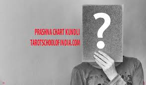 Prashna Chart Kundli Tarot School Of India