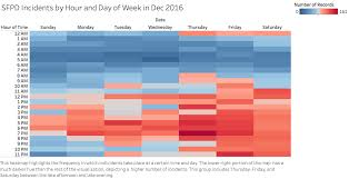 Food For Thought Sfpd Incidents By Hour And Day Of Week Oc