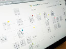 user flow in by bill s kenney sitemap user flow map inspiration