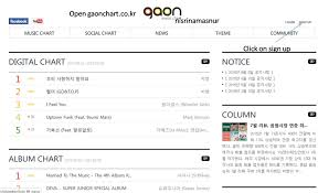 Tutorial How To Sign Up On Gaon To Help Super Junior Gain