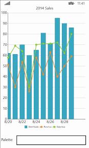 Xamarin Charts Pin On Charts Ui Controls