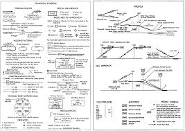 Approach Chart Symbols Www Bedowntowndaytona Com