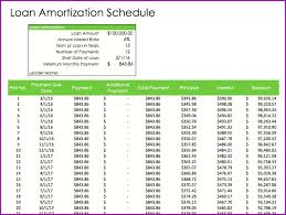 excel amortization templates template excel loan payment template