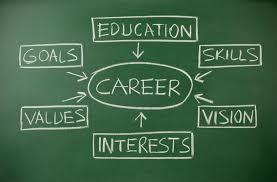 i need a career change need a career change under fontanacountryinn com